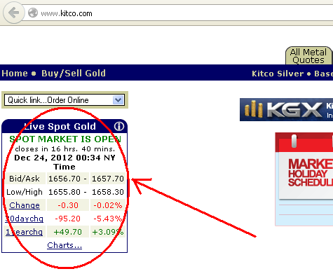 Kitco gold spot prices