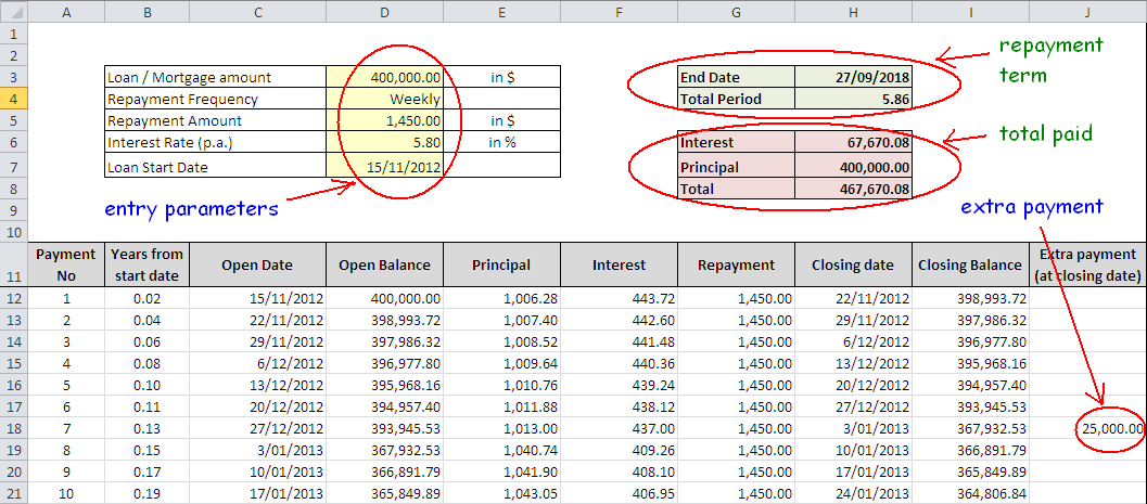 top amortization schedule and loan repayment excel calculator