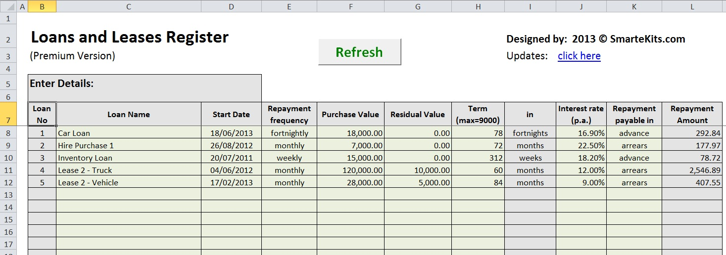 Lease Amortization Schedule: Equipment Payment Excel Calculator ...