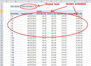multi loan schedule 300x216 - Capitalize Definition