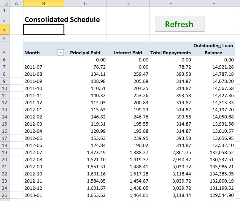 Multiple lease payment calculator excel amortization for Operating schedule template